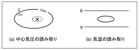 問題2.jpg