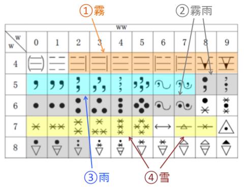 国内式への変換(2)説明入り.png