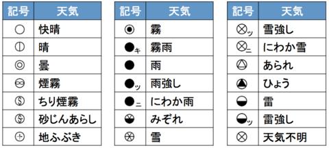 日本式天気.png